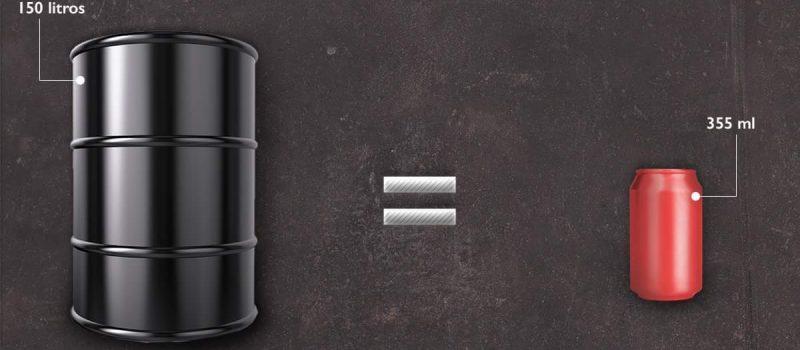 Privatização avança sobre Petrobrás